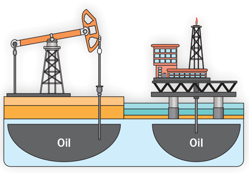 Teaching Using fossil fuels