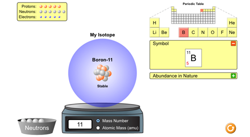 Teaching Introduction to Isotopes and Mass Number [PhET Simulation]