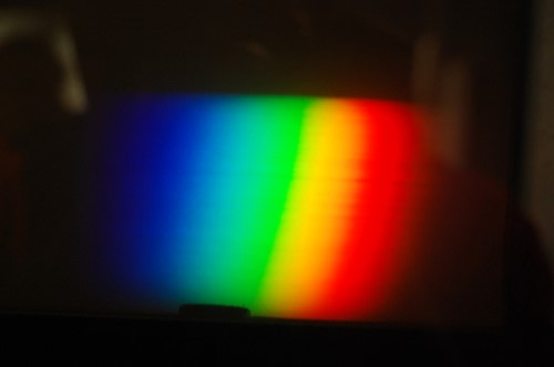 Teaching Electromagnetic spectrum