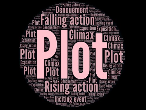 Teaching Writing About Literature Lesson 3: Plot
