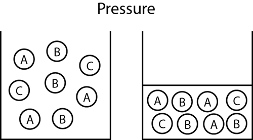 Teaching Effect of pressure