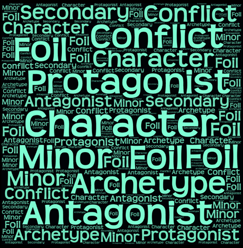 Writing About Literature Lesson 2: Character