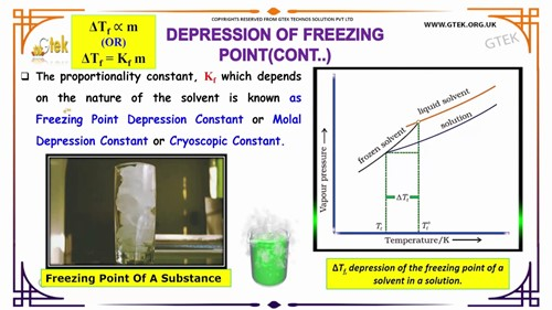 Teaching Freezing point depression