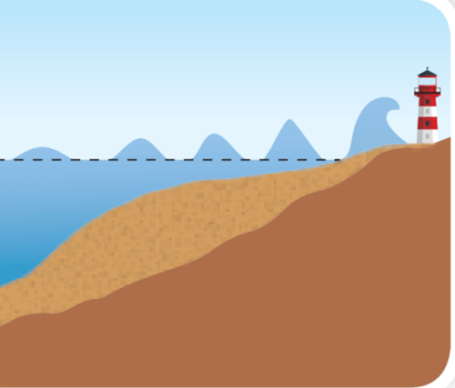 Teaching Tsunamis