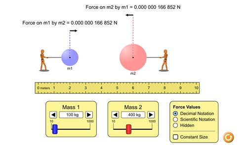 Teaching Gravitational Force Lab [PhET Simulation]
