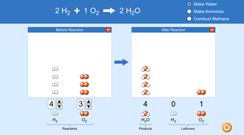 Teaching Chemical Reactions [PhET Simulation]