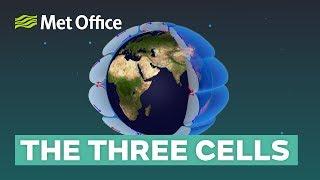 Teaching What is global circulation? [video]