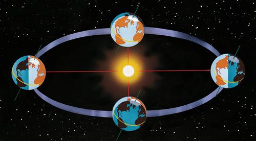 Teaching Earth's Movement