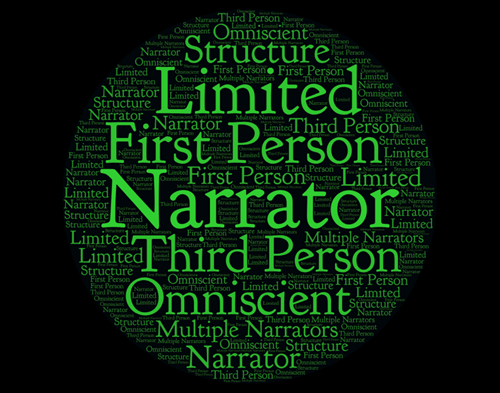 Teaching Writing About Literature Lesson 7: Narration