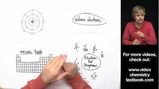Teaching Valence Electrons and the Periodic Table [video]