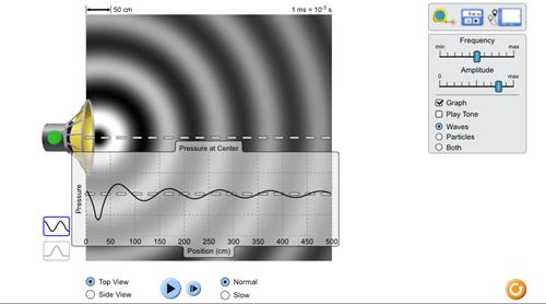 Teaching Sound Waves [PhET Simulation]