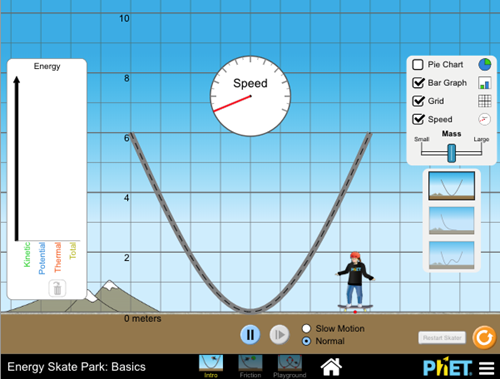 Teaching Energy skatepark: Conservation of energy [PhET Simulation]