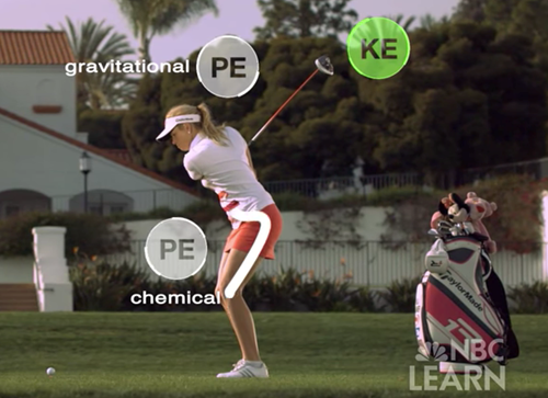 Teaching Science of Golf: Potential & Kinetic Energy [video]