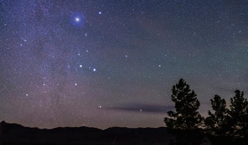Teaching Brightness of Stars