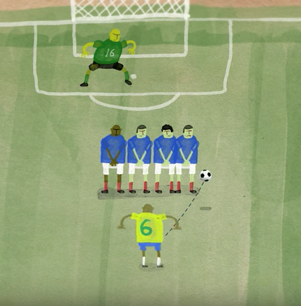 "Teaching Football physics: The ""impossible"" free kick [video]"
