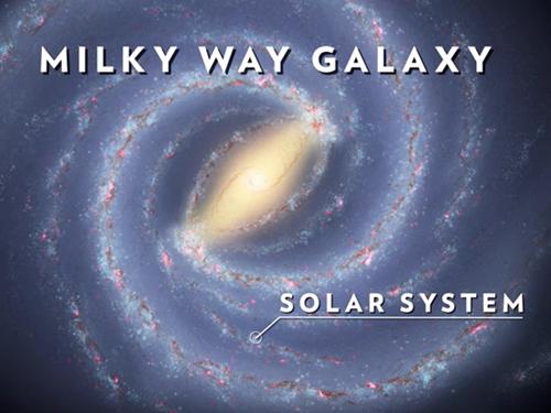 Teaching Solar System 101 [video]