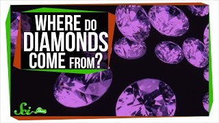 Teaching Where do diamonds come from? [video]