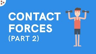 Teaching What are contact forces? [video]