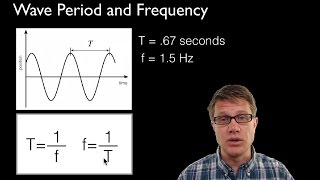 Teaching Wave Period and Frequency [video]