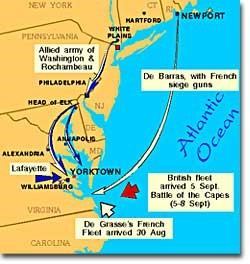Teaching Yorktown and the Treaty of Paris