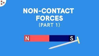 Teaching What are non-contact forces? [video]