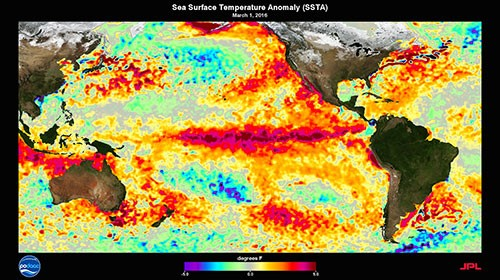 Teaching Analyze & Interpret Data: El Niño