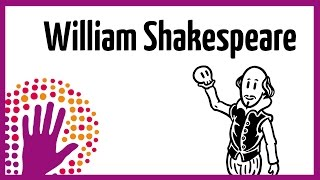 Teaching William Shakespeare – in a nutshell [video]