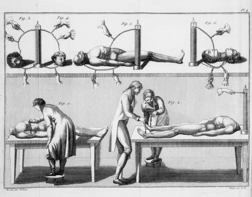 Teaching Frankenstein: the real experiments that inspired the fictional science