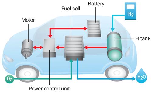 Teaching Energy Resource Innovations