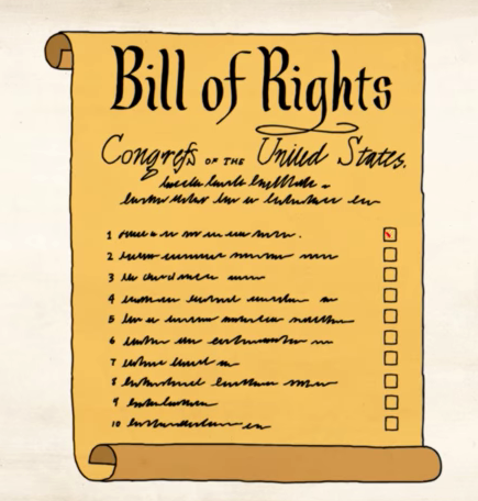 Teaching Why wasn't the Bill of Rights originally in the Constitution? [video]