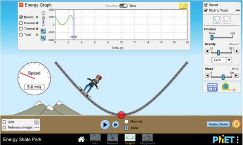 Teaching Energy Skate Park: Kinetic Energy, Mass, and Speed [PhET Simulation]