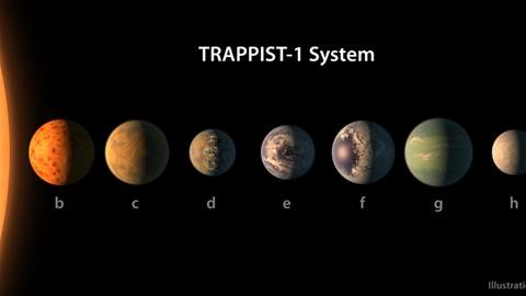 Teaching Why finding new Earth-like planets is important