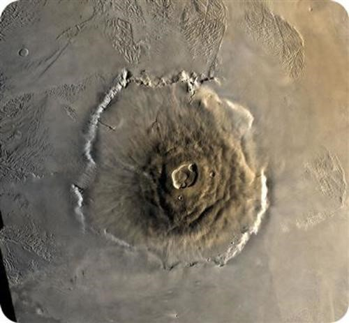Teaching Volcano characteristics