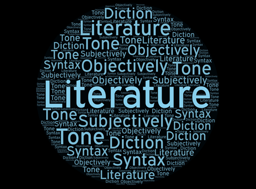 Teaching Writing About Literature Lesson 1: The Basics