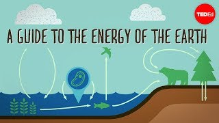 Teaching A guide to the energy of the Earth [video]