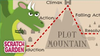 Teaching Plot Mountain! | The Plot Diagram Song [video]