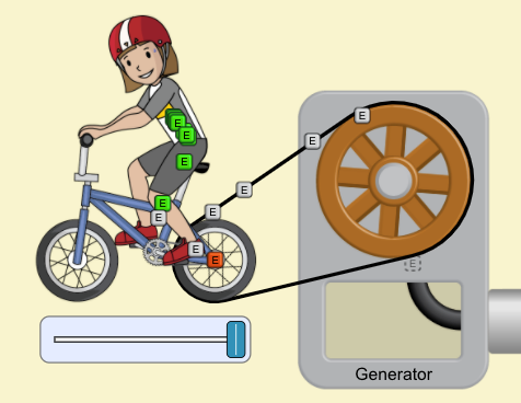 Teaching Energy Forms and Changes [PhET Simulation]