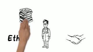 Teaching The three persuasive appeals: Logos, ethos, and pathos [video]