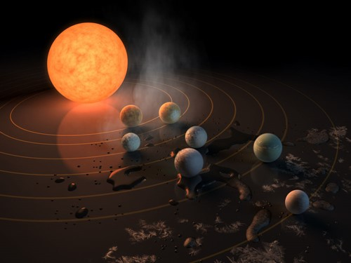 Teaching A whopping seven Earth-size planets were just found orbiting a nearby star